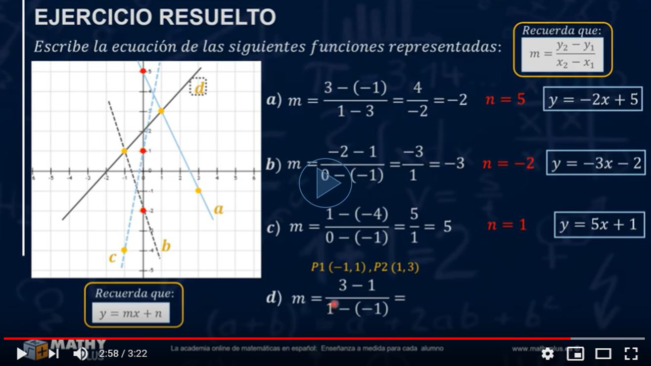 Ecuación de una recta