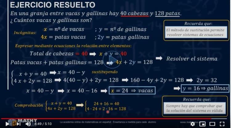 Resolver problemas con sistemas de ecuaciones
