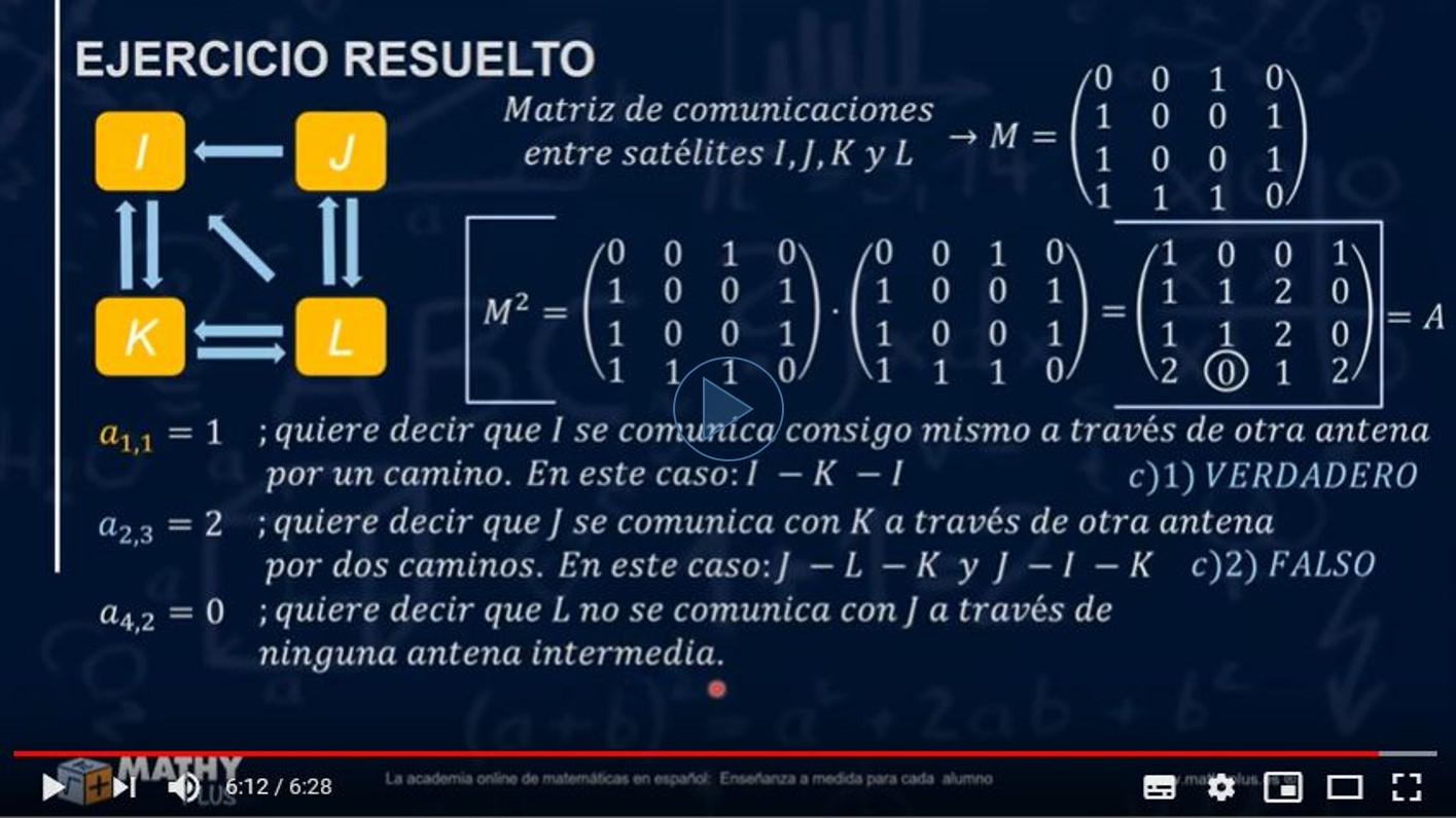 Vídeo-problemas-con-matrices