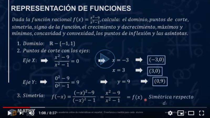 resolver problemas con funciones