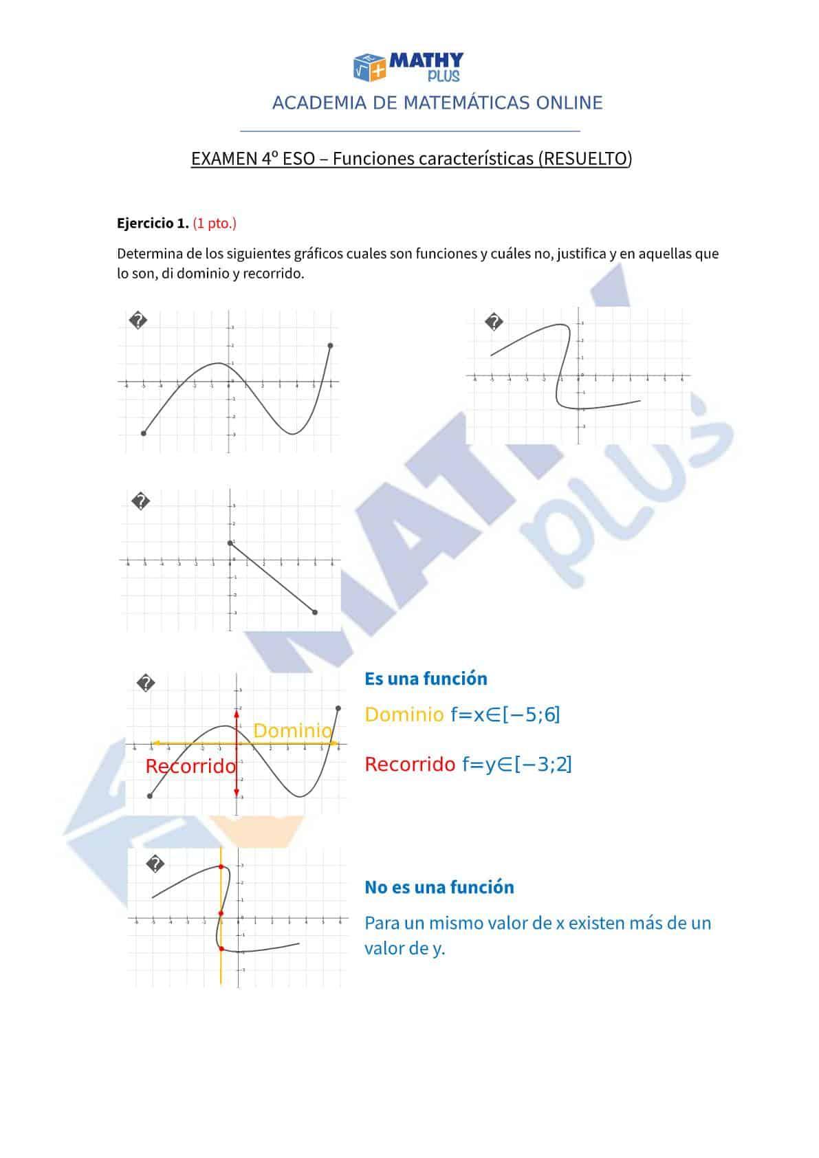 Examen resuelto funciones caracteristicas