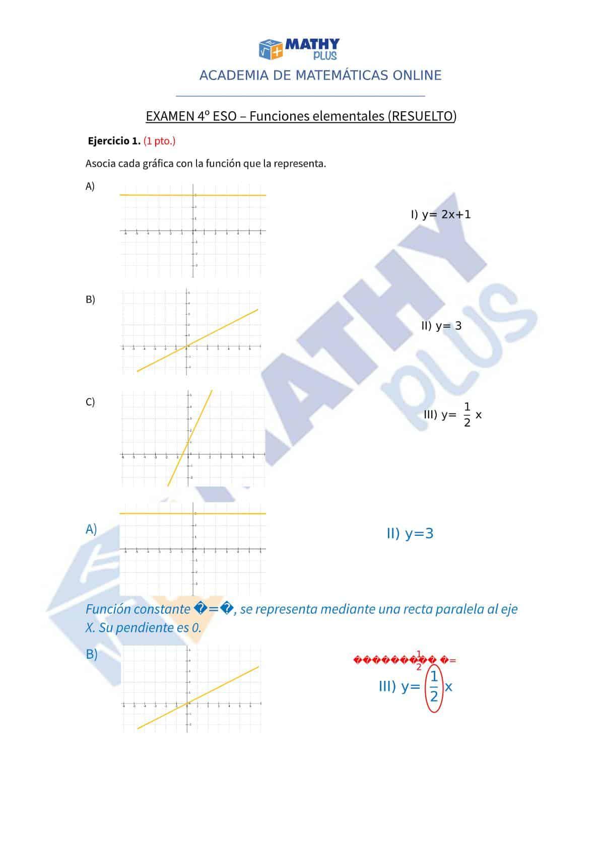 Examen resuelto funciones elementales