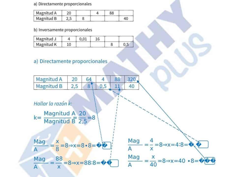 Examen resuelto proporcionalidad y porcentajes