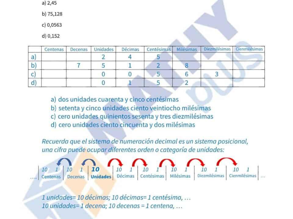 Examen resuelto sistema decimal y sexagesimal