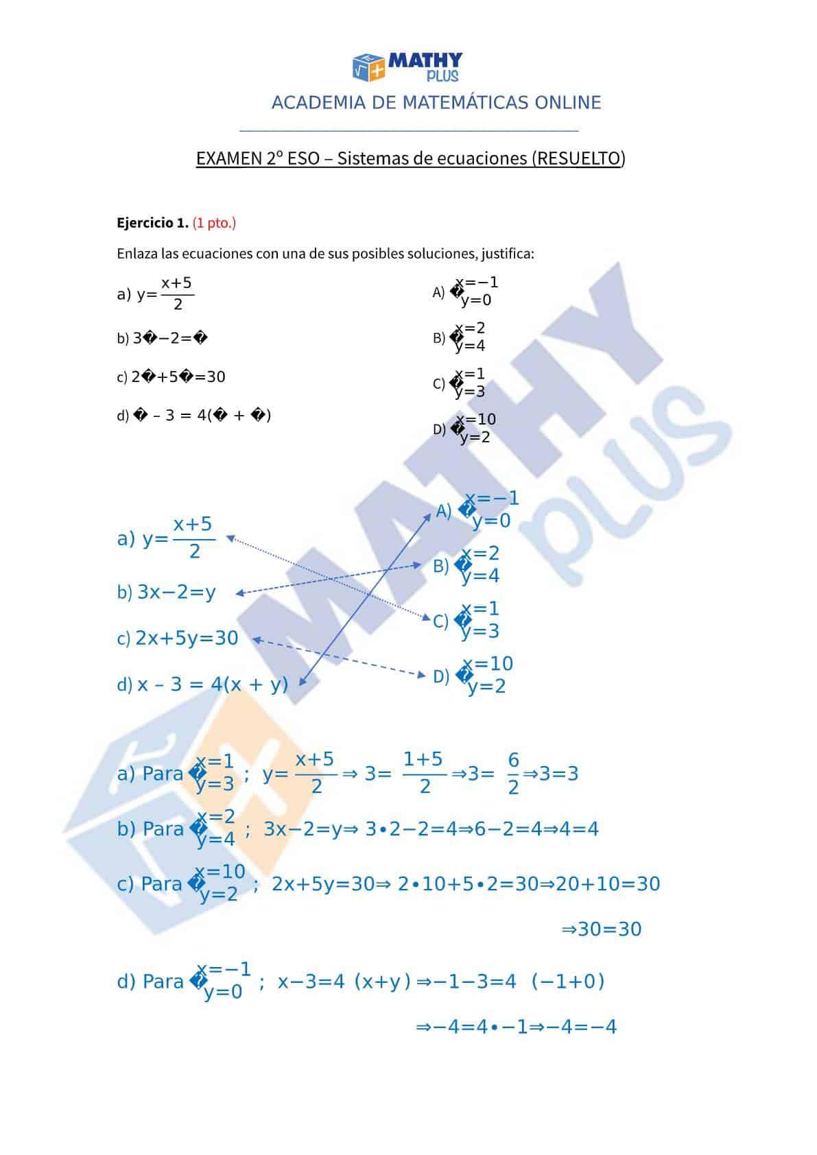 Examen resuelto sistemas de ecuaciones